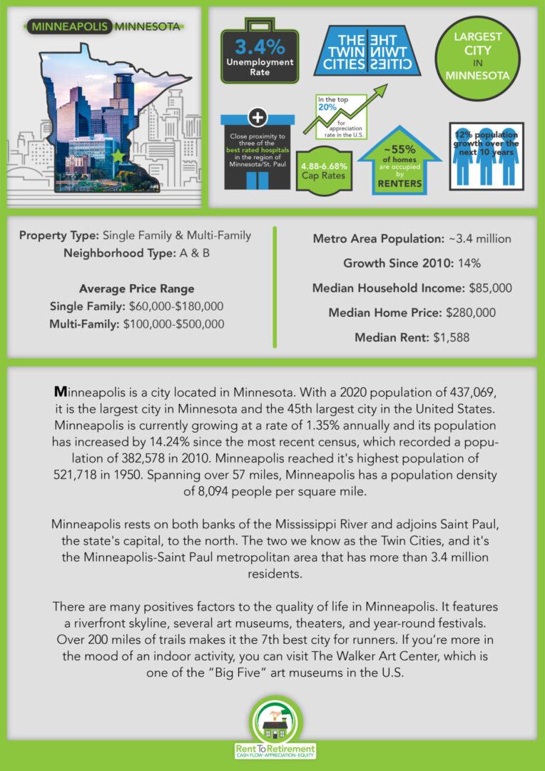 MinneapolisMN_markethighlight_vertical_layout-01