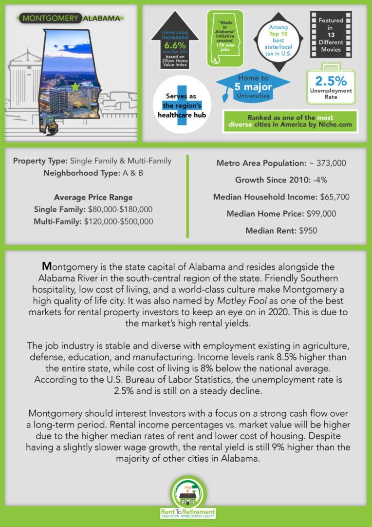 MontgomeryAL_markethighlight_vertical_layout-01