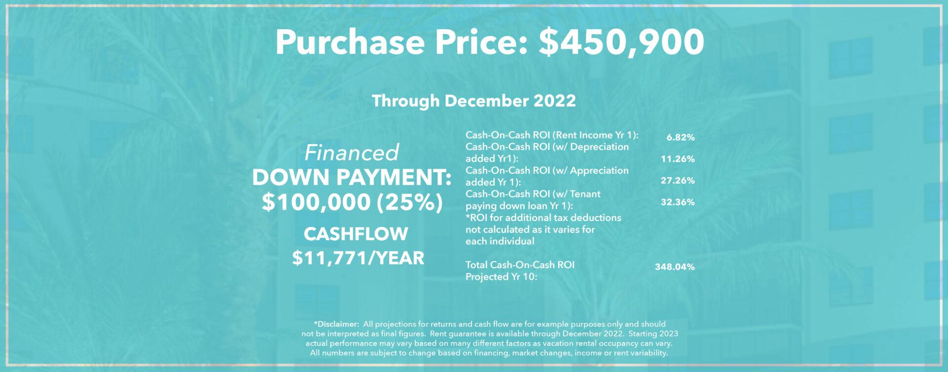 investmentnumbers_website_UPDATEDNUMBERS-01